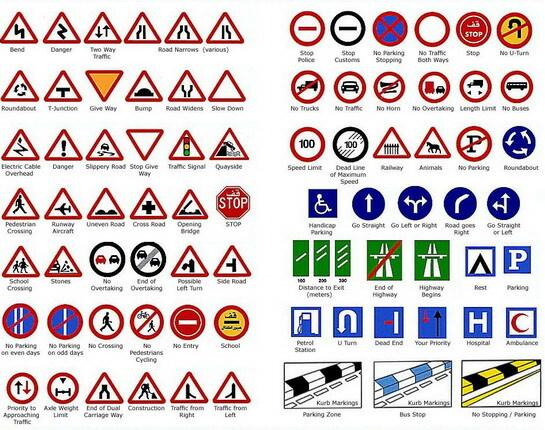 Ingilizce trafik işaretleri ve türkçe anlamları